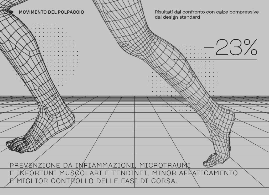 La calza Biomeccanica per lo Sport